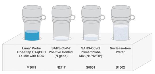 SARS-CoV2_RTqPCR_Components